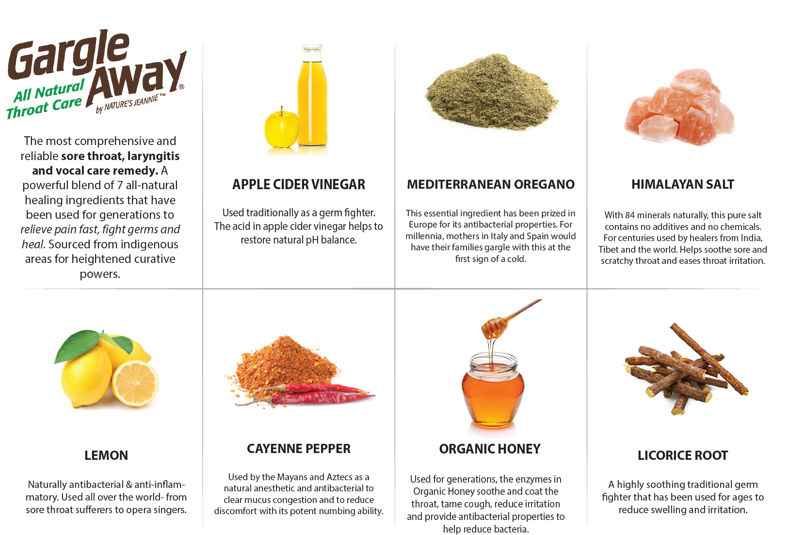Gargle Away Ingredient Slide